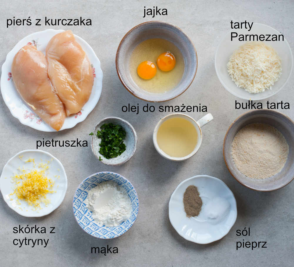 składniki potrzebne do przygotowania panierowanych kotletów z kurczaka